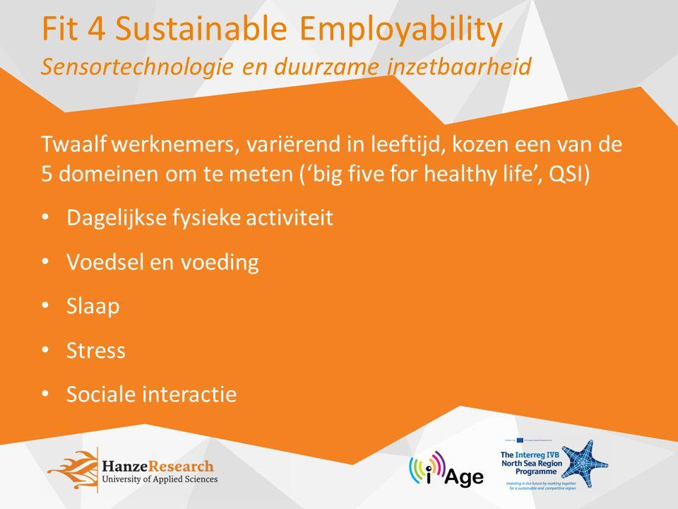 Fit 4 Sustainable Employability Sensortechnologie en duurzame inzetbaarheid Twaalf werknemers, variërend in leeftijd, kozen een van de 5 domeinen om t