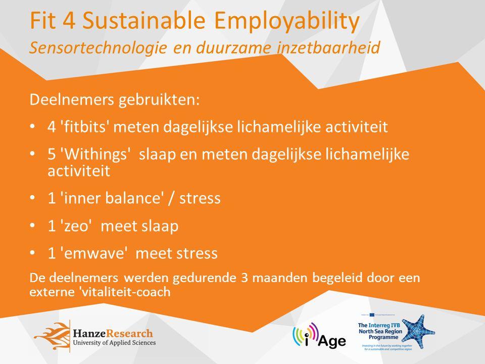 Fit 4 Sustainable Employability Sensortechnologie en duurzame inzetbaarheid Deelnemers gebruikten: 4 'fitbits' meten dagelijkse lichamelijke activitei