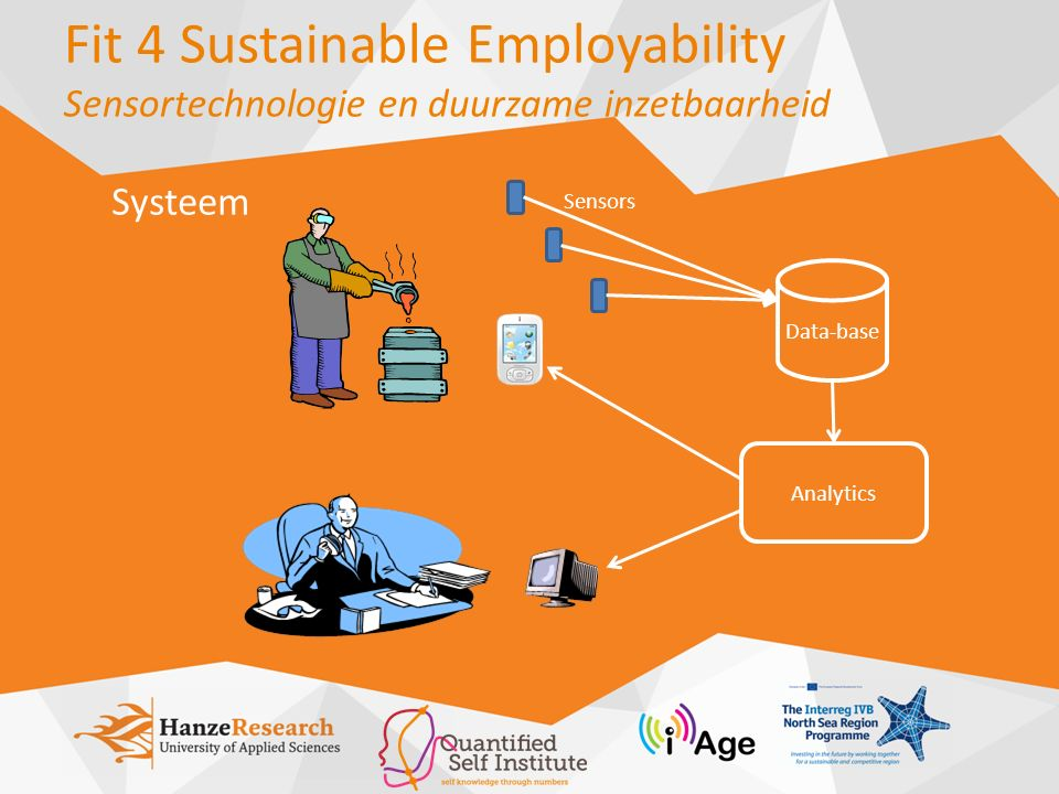 Fit 4 Sustainable Employability Sensortechnologie en duurzame inzetbaarheid Data-base Analytics Sensors Systeem