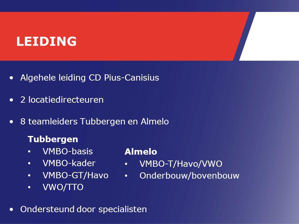 LEIDING Algehele leiding CD Pius-Canisius 2 locatiedirecteuren 8 teamleiders Tubbergen en Almelo Ondersteund door specialisten Tubbergen VMBO-basis VMBO-kader VMBO-GT/Havo VWO/TTO Almelo VMBO-T/Havo/VWO Onderbouw/bovenbouw