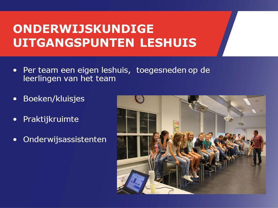ONDERWIJSKUNDIGE UITGANGSPUNTEN LESHUIS Per team een eigen leshuis, toegesneden op de leerlingen van het team Boeken/kluisjes Praktijkruimte Onderwijsassistenten