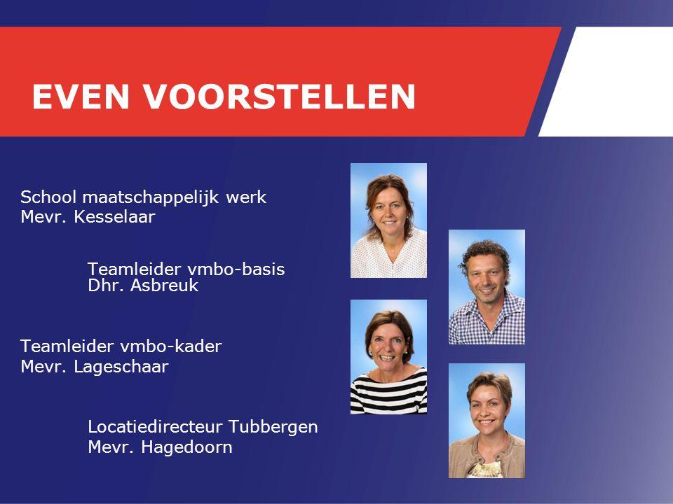 School maatschappelijk werk Mevr. Kesselaar Teamleider vmbo-basis Dhr.