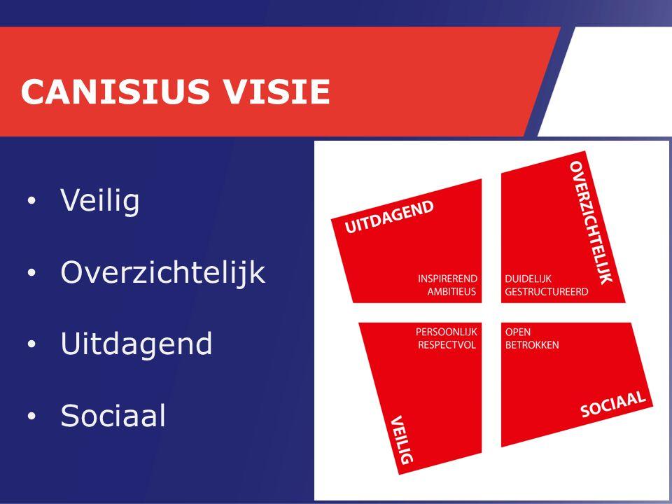 CANISIUS VISIE Veilig Overzichtelijk Uitdagend Sociaal