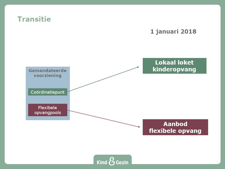 Transitie Gemandateerde voorziening Coördinatiepunt Flexibele opvangpools Lokaal loket kinderopvang Aanbod flexibele opvang 1 januari 2018