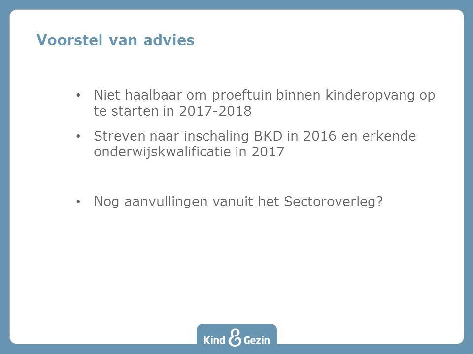 Niet haalbaar om proeftuin binnen kinderopvang op te starten in 2017-2018 Streven naar inschaling BKD in 2016 en erkende onderwijskwalificatie in 2017 Nog aanvullingen vanuit het Sectoroverleg.
