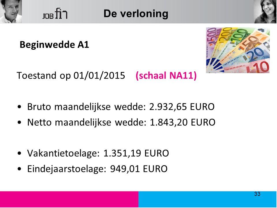 De verloning Beginwedde A1 Toestand op 01/01/2015 (schaal NA11) Bruto maandelijkse wedde: 2.932,65 EURO Netto maandelijkse wedde: 1.843,20 EURO Vakantietoelage: 1.351,19 EURO Eindejaarstoelage: 949,01 EURO 33