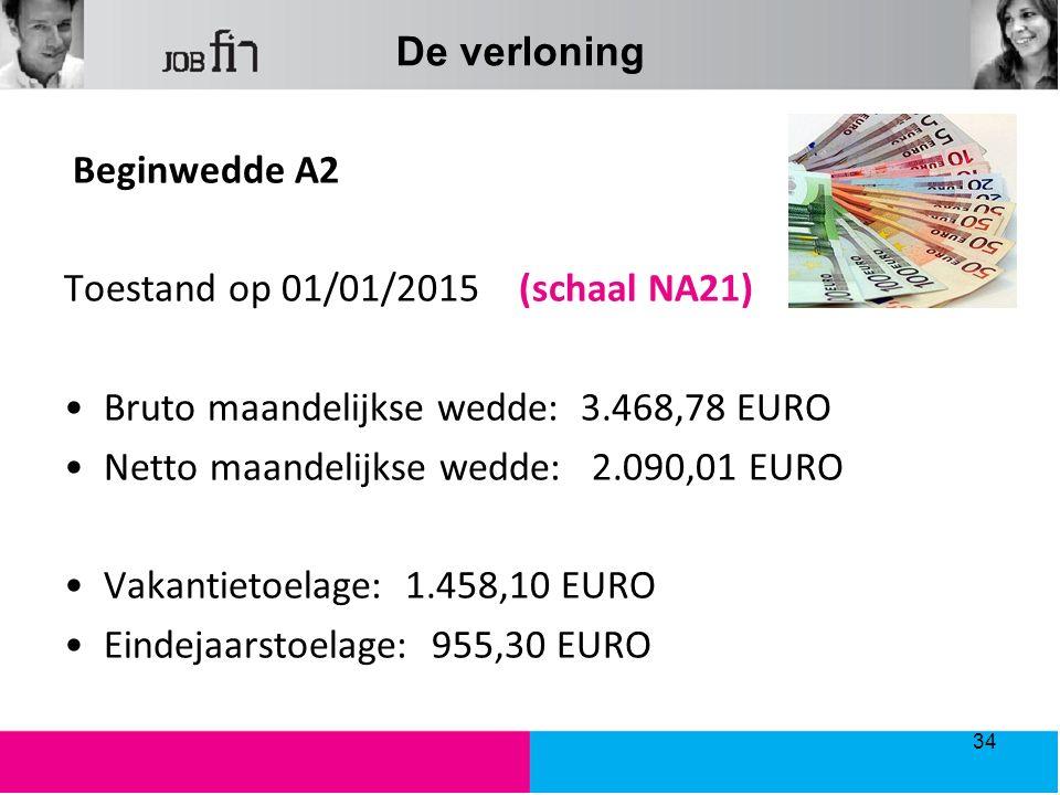 De verloning Beginwedde A2 Toestand op 01/01/2015 (schaal NA21) Bruto maandelijkse wedde: 3.468,78 EURO Netto maandelijkse wedde: 2.090,01 EURO Vakantietoelage: 1.458,10 EURO Eindejaarstoelage: 955,30 EURO 34