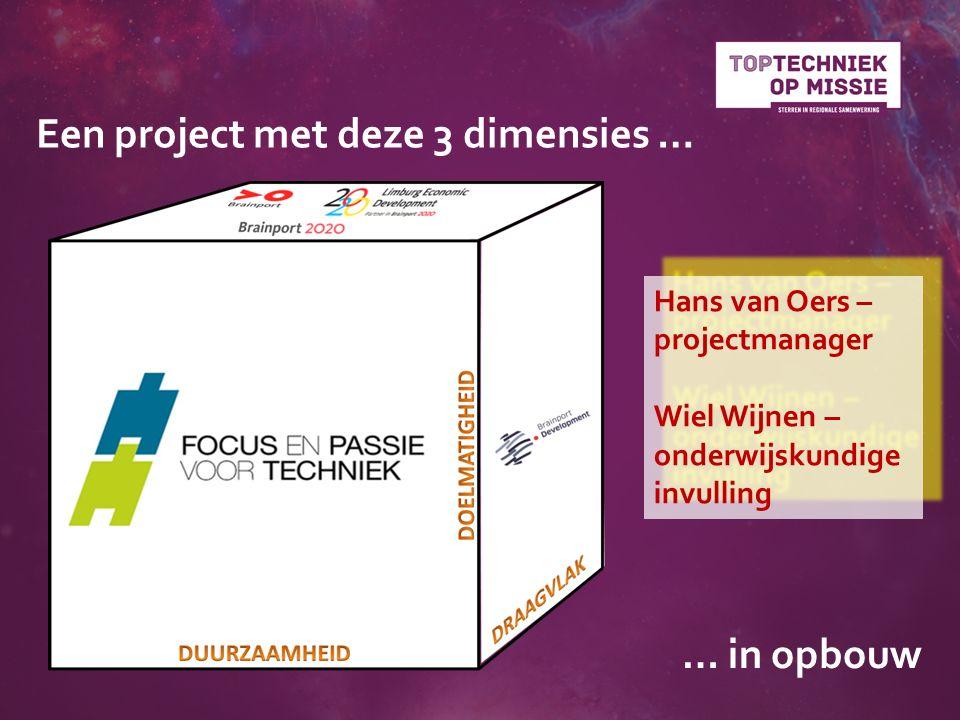 Een project met deze 3 dimensies … … in opbouw Hans van Oers – projectmanager Wiel Wijnen – onderwijskundige invulling Hans van Oers – projectmanager Wiel Wijnen – onderwijskundige invulling