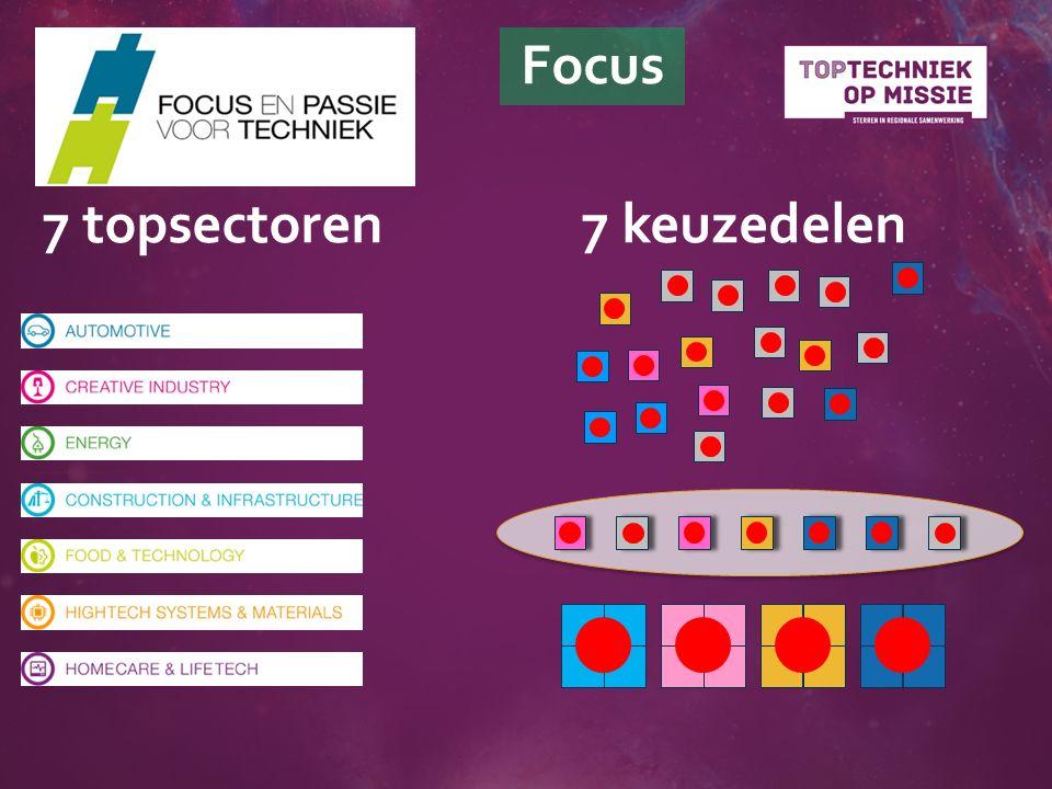 7 keuzedelen7 topsectoren Focus