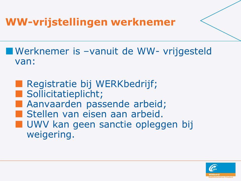 WW-vrijstellingen werknemer Werknemer is –vanuit de WW- vrijgesteld van: Registratie bij WERKbedrijf; Sollicitatieplicht; Aanvaarden passende arbeid; Stellen van eisen aan arbeid.