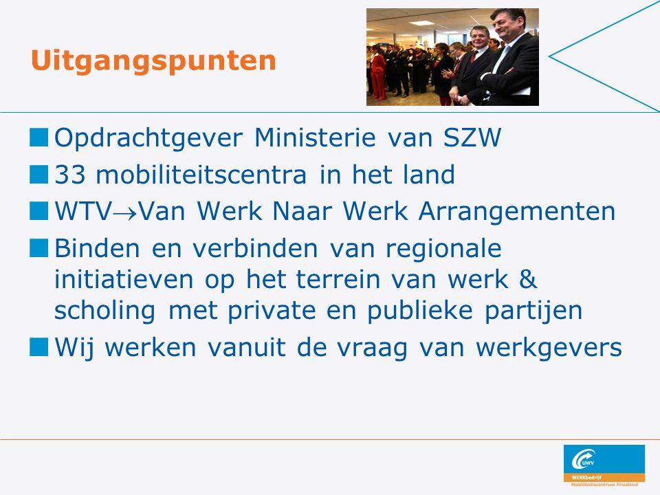 Uitgangspunten Opdrachtgever Ministerie van SZW 33 mobiliteitscentra in het land WTVVan Werk Naar Werk Arrangementen Binden en verbinden van regional