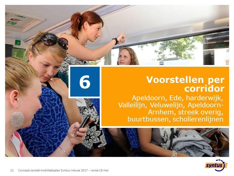 12 Voorstellen per corridor 6 Apeldoorn, Ede, harderwijk, Valleilijn, Veluwelijn, Apeldoorn- Arnhem, streek overig, buurtbussen, scholierenlijnen Conceptvoorstel mobiliteitsplan Syntus Veluwe 2017 - versie 18 mei