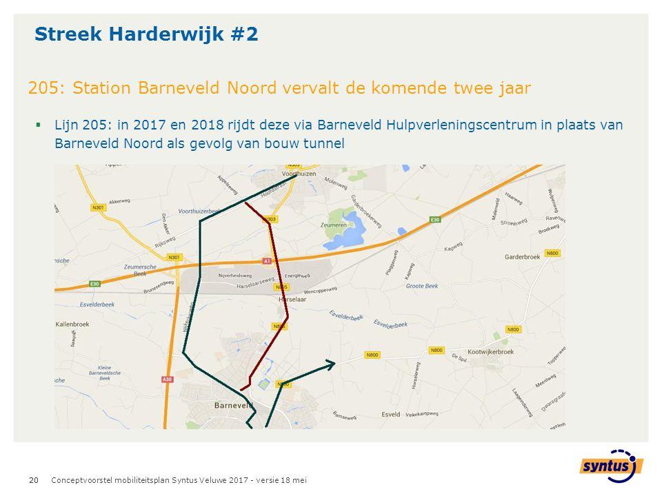 20  Lijn 205: in 2017 en 2018 rijdt deze via Barneveld Hulpverleningscentrum in plaats van Barneveld Noord als gevolg van bouw tunnel 20 205: Station Barneveld Noord vervalt de komende twee jaar Streek Harderwijk #2 Conceptvoorstel mobiliteitsplan Syntus Veluwe 2017 - versie 18 mei