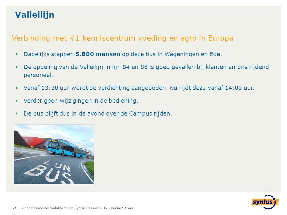 21  Dagelijks stappen 5.800 mensen op deze bus in Wageningen en Ede.