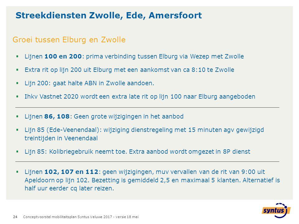 24  Lijnen 100 en 200: prima verbinding tussen Elburg via Wezep met Zwolle  Extra rit op lijn 200 uit Elburg met een aankomst van ca 8:10 te Zwolle  Lijn 200: gaat halte ABN in Zwolle aandoen.