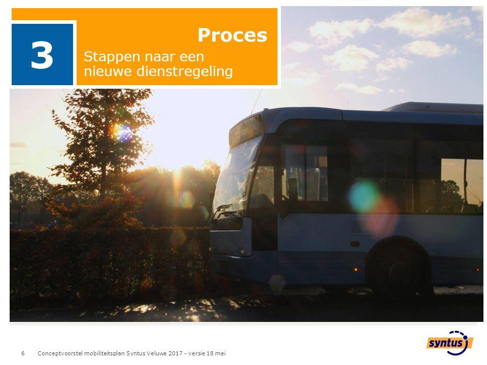 6 6 Proces 3 Stappen naar een nieuwe dienstregeling Conceptvoorstel mobiliteitsplan Syntus Veluwe 2017 - versie 18 mei