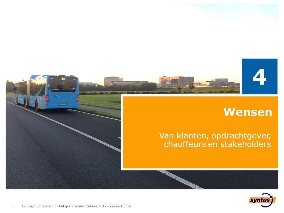 8 8 Wensen 4 Van klanten, opdrachtgever, chauffeurs en stakeholders Conceptvoorstel mobiliteitsplan Syntus Veluwe 2017 - versie 18 mei