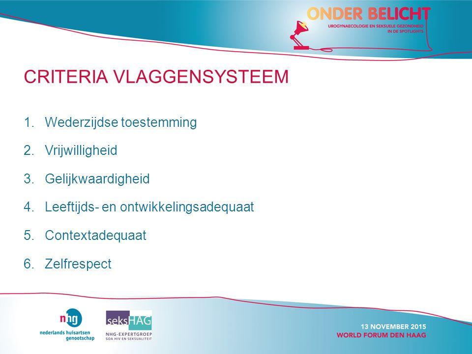 CRITERIA VLAGGENSYSTEEM 1. Wederzijdse toestemming 2.