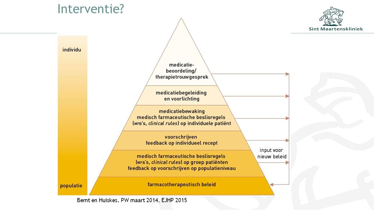 Interventie Bemt en Huiskes, PW maart 2014, EJHP 2015