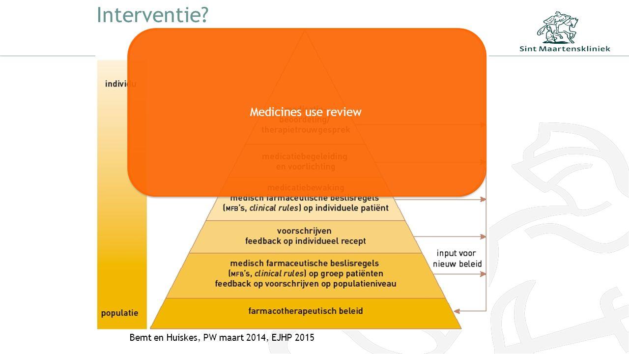Interventie? Bemt en Huiskes, PW maart 2014, EJHP 2015 Medicines use review