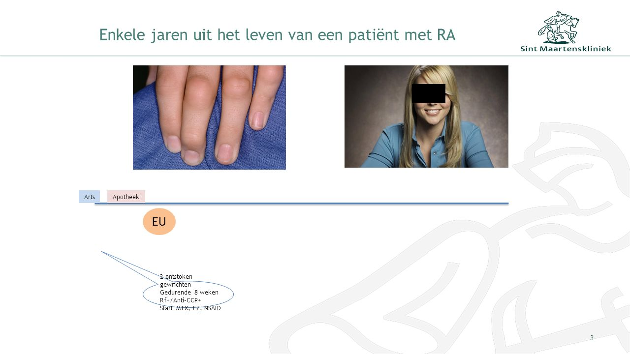 Enkele jaren uit het leven van een patiënt met RA 3 2 ontstoken gewrichten Gedurende 8 weken Rf+/Anti-CCP+ Start MTX, FZ, NSAID ArtsApotheek EU