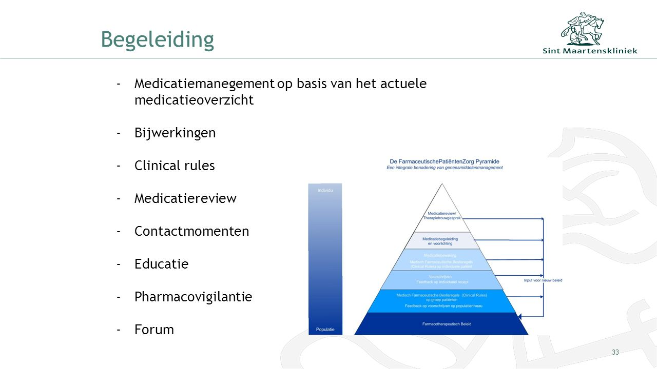 Begeleiding -Medicatiemanegement op basis van het actuele medicatieoverzicht -Bijwerkingen -Clinical rules -Medicatiereview -Contactmomenten -Educatie -Pharmacovigilantie -Forum 33