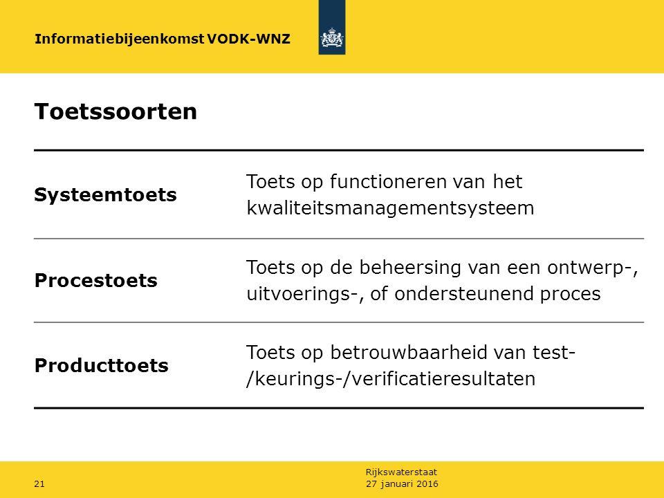 Rijkswaterstaat 21 Toetssoorten Systeemtoets Toets op functioneren van het kwaliteitsmanagementsysteem Procestoets Toets op de beheersing van een ontwerp-, uitvoerings-, of ondersteunend proces Producttoets Toets op betrouwbaarheid van test- /keurings-/verificatieresultaten Informatiebijeenkomst VODK-WNZ 27 januari 2016