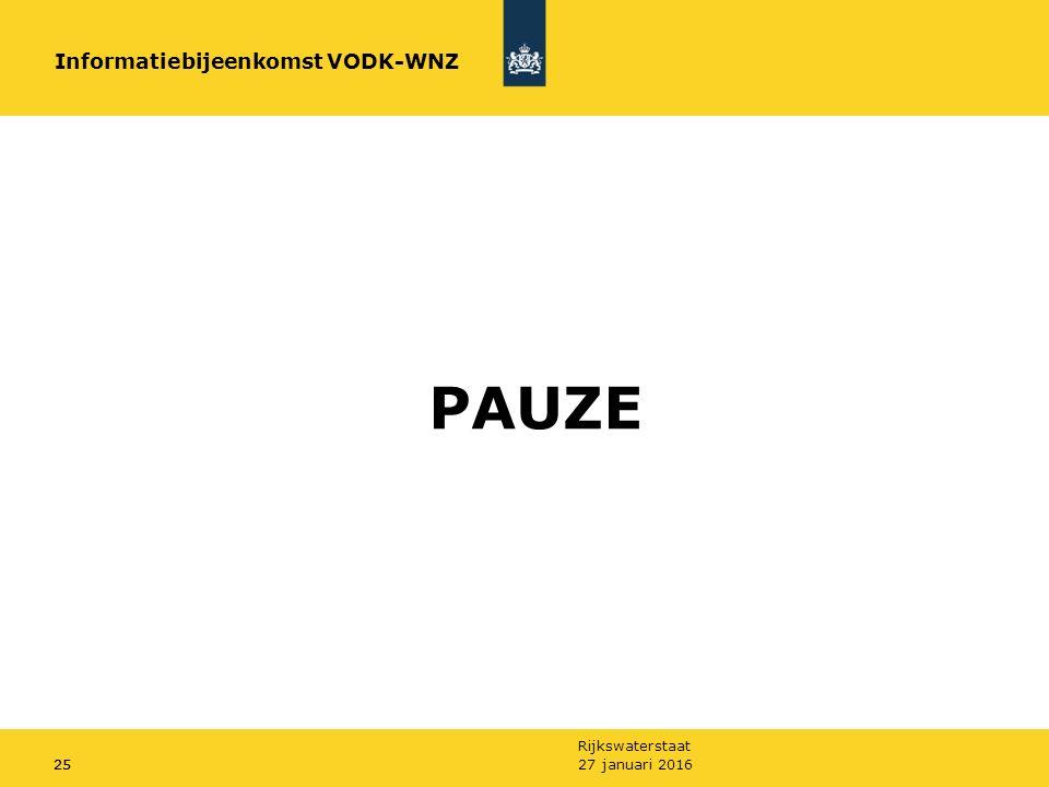Rijkswaterstaat 27 januari 201625 PAUZE Informatiebijeenkomst VODK-WNZ