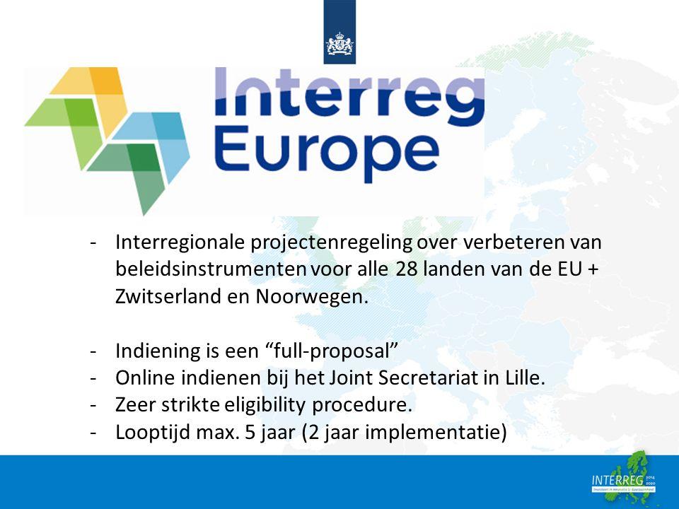 -Interregionale projectenregeling over verbeteren van beleidsinstrumenten voor alle 28 landen van de EU + Zwitserland en Noorwegen.