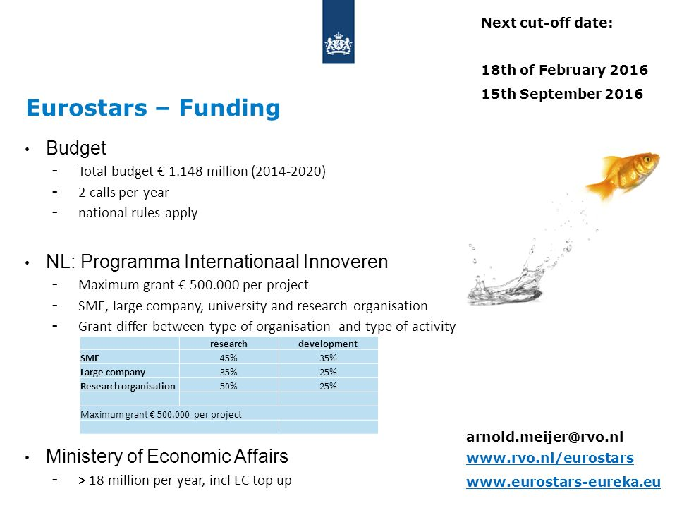 Eurostars – Funding Budget - Total budget € 1.148 million (2014-2020) - 2 calls per year - national rules apply NL: Programma Internationaal Innoveren - Maximum grant € 500.000 per project - SME, large company, university and research organisation - Grant differ between type of organisation and type of activity Ministery of Economic Affairs - > 18 million per year, incl EC top up researchdevelopment SME45%35% Large company35%25% Research organisation50%25% Maximum grant € 500.000 per project Next cut-off date: 18th of February 2016 15th September 2016 www.rvo.nl/eurostars www.eurostars-eureka.eu arnold.meijer@rvo.nl