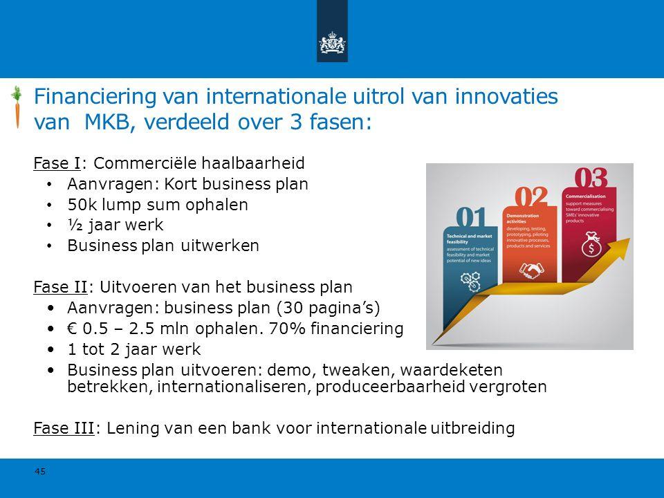 Financiering van internationale uitrol van innovaties van MKB, verdeeld over 3 fasen: Fase I: Commerciële haalbaarheid Aanvragen: Kort business plan 50k lump sum ophalen ½ jaar werk Business plan uitwerken Fase II: Uitvoeren van het business plan Aanvragen: business plan (30 pagina's) € 0.5 – 2.5 mln ophalen.