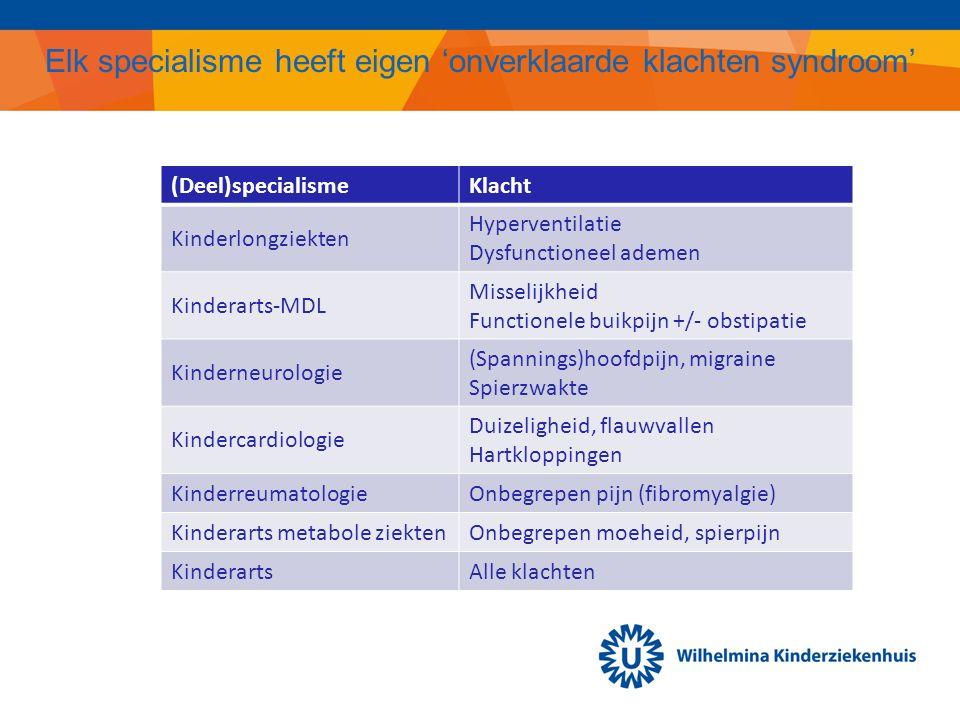 Elk specialisme heeft eigen 'onverklaarde klachten syndroom' (Deel)specialismeKlacht Kinderlongziekten Hyperventilatie Dysfunctioneel ademen Kinderarts-MDL Misselijkheid Functionele buikpijn +/- obstipatie Kinderneurologie (Spannings)hoofdpijn, migraine Spierzwakte Kindercardiologie Duizeligheid, flauwvallen Hartkloppingen KinderreumatologieOnbegrepen pijn (fibromyalgie) Kinderarts metabole ziektenOnbegrepen moeheid, spierpijn KinderartsAlle klachten