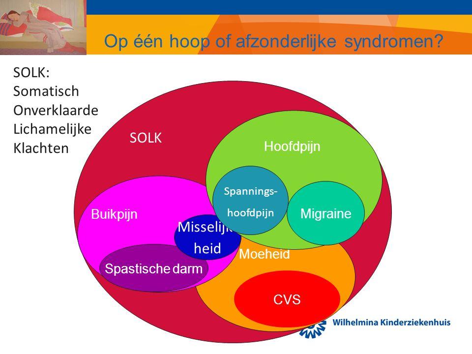 CVS Moeheid Buikpijn Spastische darm Misselijk- heid Hoofdpijn Migraine Spannings- hoofdpijn Op één hoop of afzonderlijke syndromen.