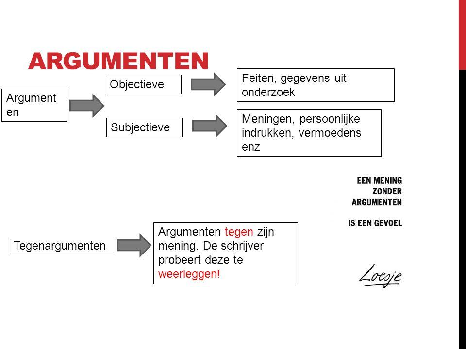 ARGUMENTEN Subjectieve Objectieve Argument en Meningen, persoonlijke indrukken, vermoedens enz Feiten, gegevens uit onderzoek Tegenargumenten Argumenten tegen zijn mening.
