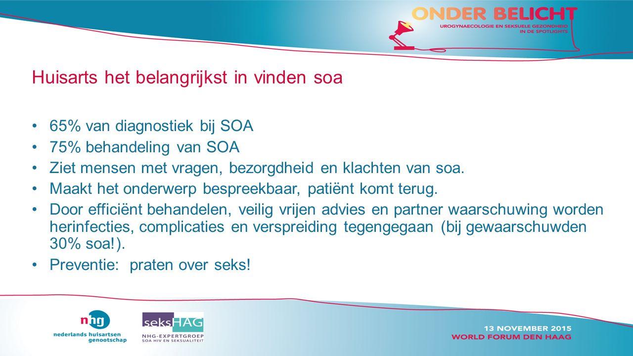 Huisarts het belangrijkst in vinden soa 65% van diagnostiek bij SOA 75% behandeling van SOA Ziet mensen met vragen, bezorgdheid en klachten van soa.