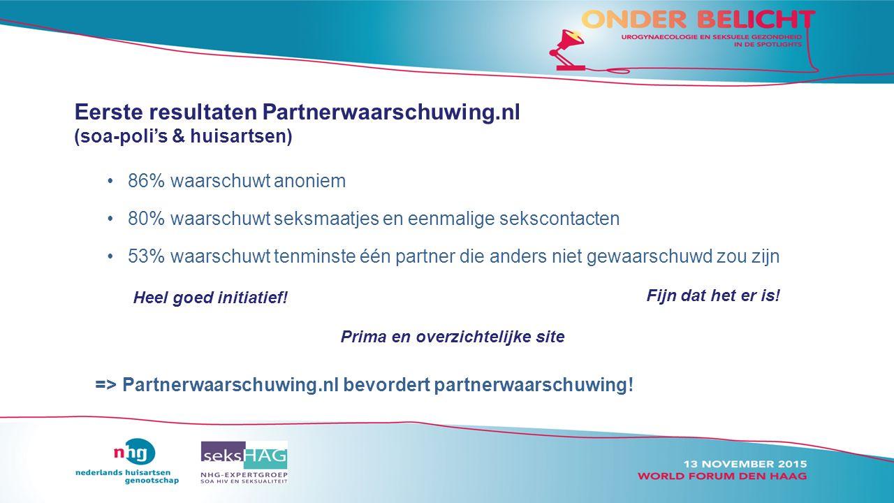 Eerste resultaten Partnerwaarschuwing.nl (soa-poli's & huisartsen) 86% waarschuwt anoniem 80% waarschuwt seksmaatjes en eenmalige sekscontacten 53% waarschuwt tenminste één partner die anders niet gewaarschuwd zou zijn Heel goed initiatief.