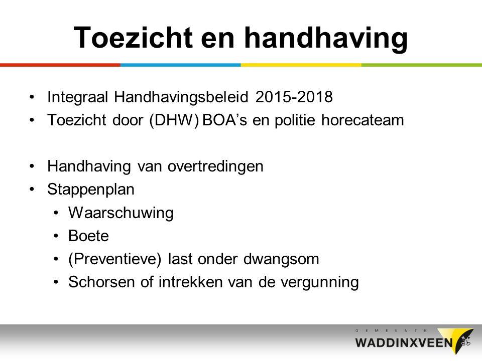 Toezicht en handhaving Integraal Handhavingsbeleid 2015-2018 Toezicht door (DHW) BOA's en politie horecateam Handhaving van overtredingen Stappenplan Waarschuwing Boete (Preventieve) last onder dwangsom Schorsen of intrekken van de vergunning