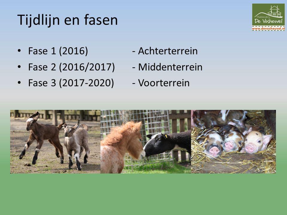 Fase 1 (2016) - Achterterrein Fase 2 (2016/2017) - Middenterrein Fase 3 (2017-2020) - Voorterrein