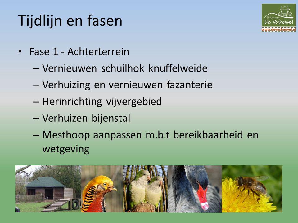 Tijdlijn en fasen Fase 1 - Achterterrein – Vernieuwen schuilhok knuffelweide – Verhuizing en vernieuwen fazanterie – Herinrichting vijvergebied – Verh
