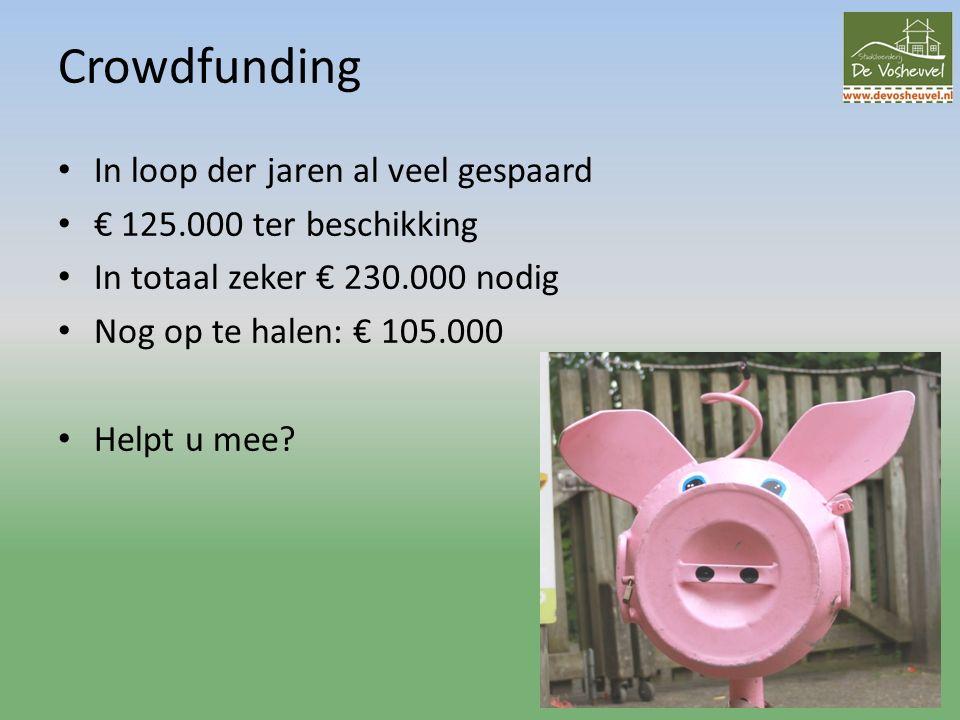 Crowdfunding In loop der jaren al veel gespaard € 125.000 ter beschikking In totaal zeker € 230.000 nodig Nog op te halen: € 105.000 Helpt u mee