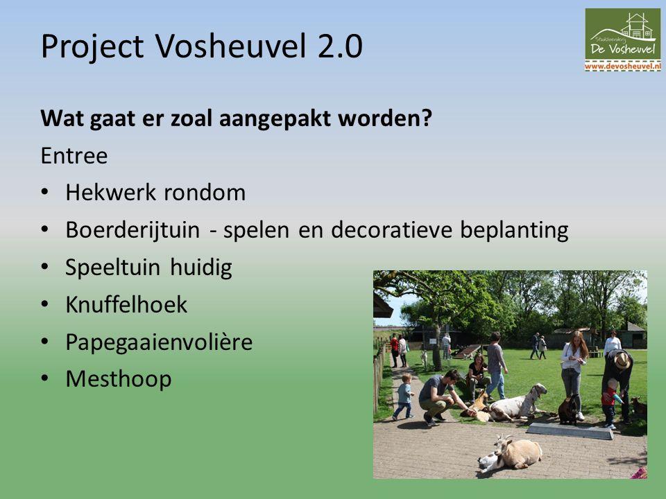 Project Vosheuvel 2.0 Wat gaat er zoal aangepakt worden? Entree Hekwerk rondom Boerderijtuin - spelen en decoratieve beplanting Speeltuin huidig Knuff