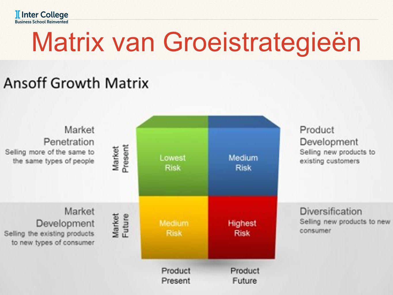 Handboek Online Marketing 4, Hoofdstuk 2 Matrix van Groeistrategieën