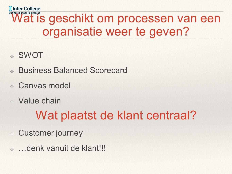 Wat is geschikt om processen van een organisatie weer te geven? ❖ SWOT ❖ Business Balanced Scorecard ❖ Canvas model ❖ Value chain Wat plaatst de klant