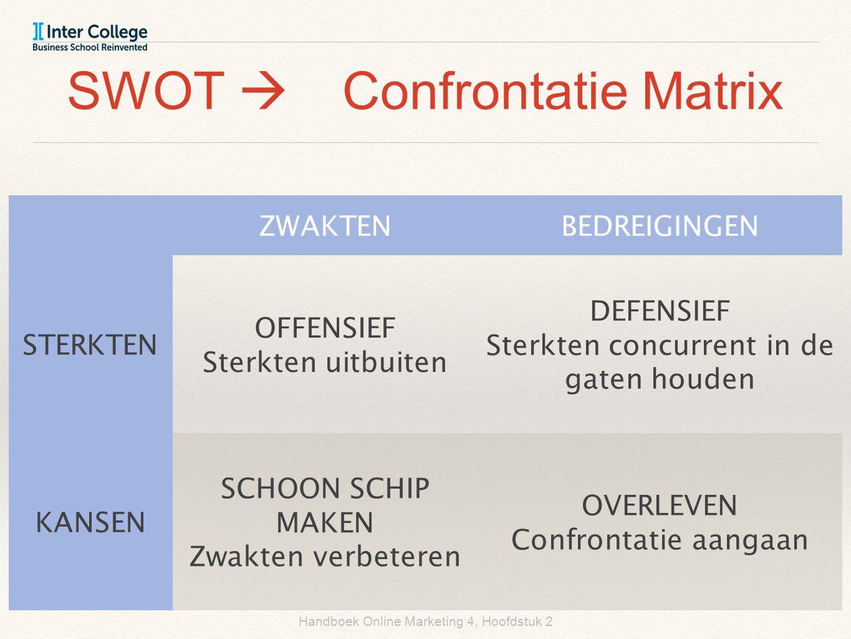 Handboek Online Marketing 4, Hoofdstuk 2 SWOT  Confrontatie Matrix ZWAKTENBEDREIGINGEN STERKTEN OFFENSIEF Sterkten uitbuiten DEFENSIEF Sterkten conc