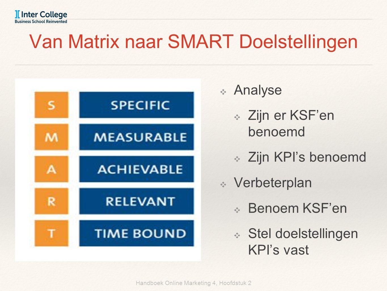 Handboek Online Marketing 4, Hoofdstuk 2 Van Matrix naar SMART Doelstellingen ❖ Analyse ❖ Zijn er KSF'en benoemd ❖ Zijn KPI's benoemd ❖ Verbeterplan ❖ Benoem KSF'en ❖ Stel doelstellingen KPI's vast
