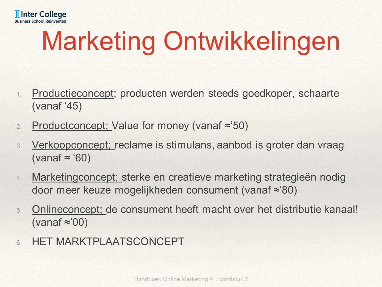 Handboek Online Marketing 4, Hoofdstuk 2 Marketing Ontwikkelingen 1. Productieconcept; producten werden steeds goedkoper, schaarte (vanaf '45) 2. Prod