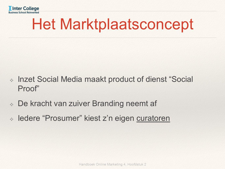 """Handboek Online Marketing 4, Hoofdstuk 2 Het Marktplaatsconcept ❖ Inzet Social Media maakt product of dienst """"Social Proof"""" ❖ De kracht van zuiver Bra"""