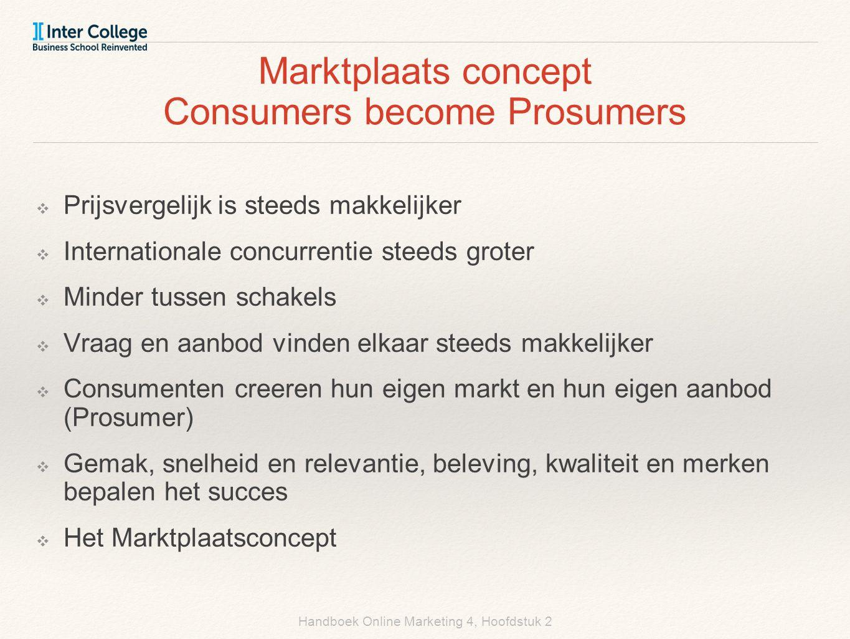 Handboek Online Marketing 4, Hoofdstuk 2 Marktplaats concept Consumers become Prosumers ❖ Prijsvergelijk is steeds makkelijker ❖ Internationale concur