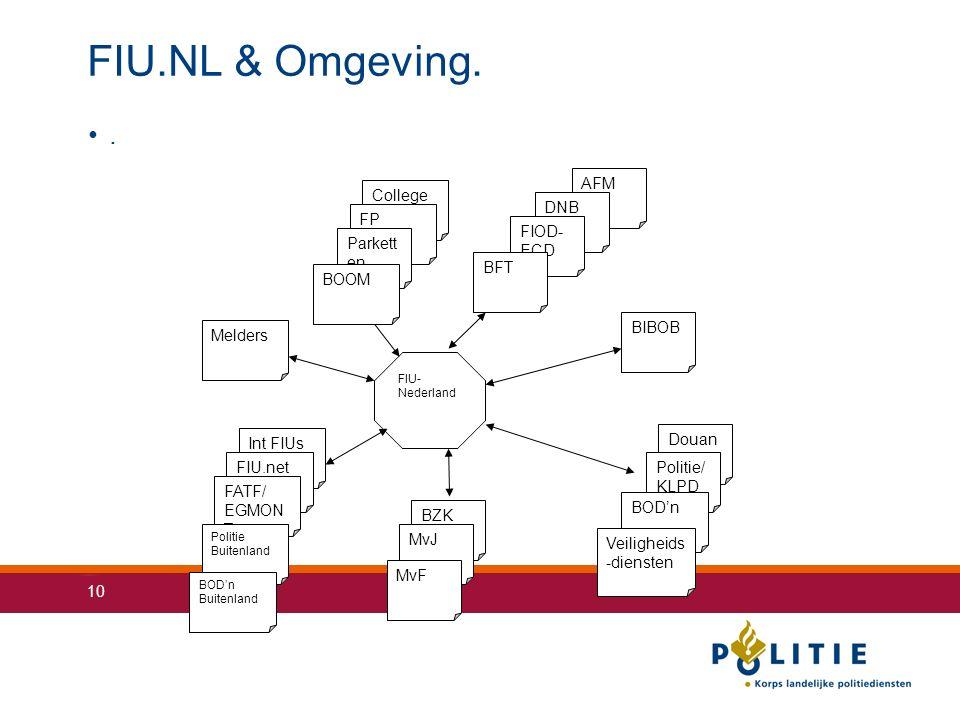 10 FIU.NL & Omgeving..