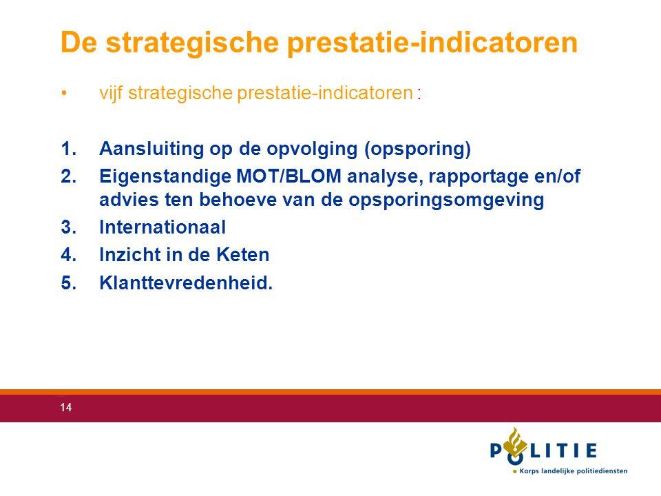 14 De strategische prestatie-indicatoren vijf strategische prestatie-indicatoren : 1.Aansluiting op de opvolging (opsporing) 2.Eigenstandige MOT/BLOM analyse, rapportage en/of advies ten behoeve van de opsporingsomgeving 3.Internationaal 4.Inzicht in de Keten 5.Klanttevredenheid.